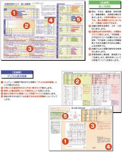 学力診断テスト2